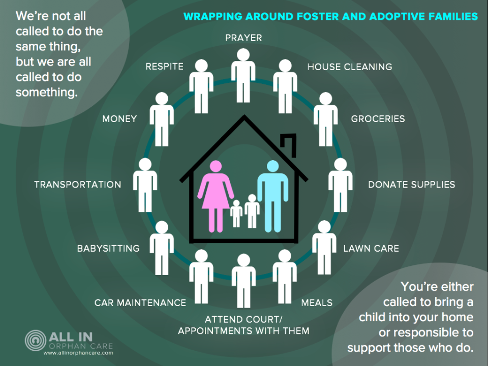 foster care help